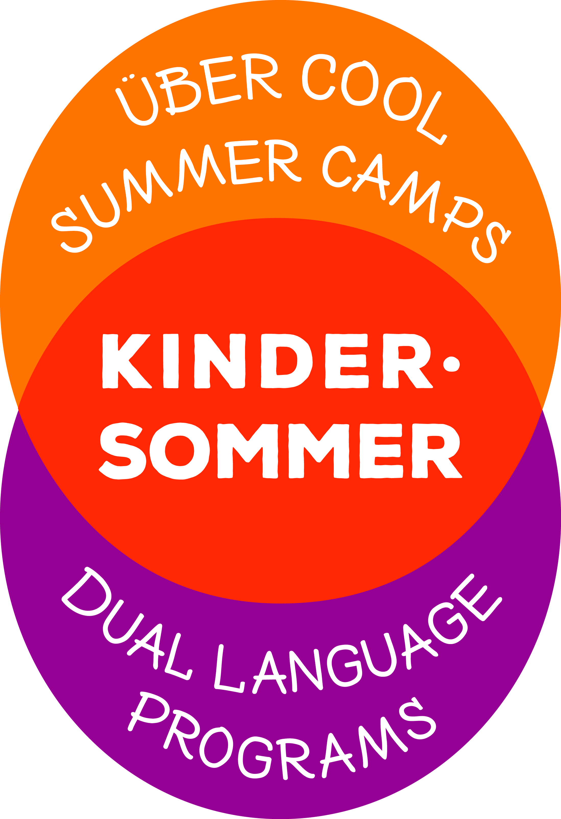 Kindersommer 2015 Logo.jpg