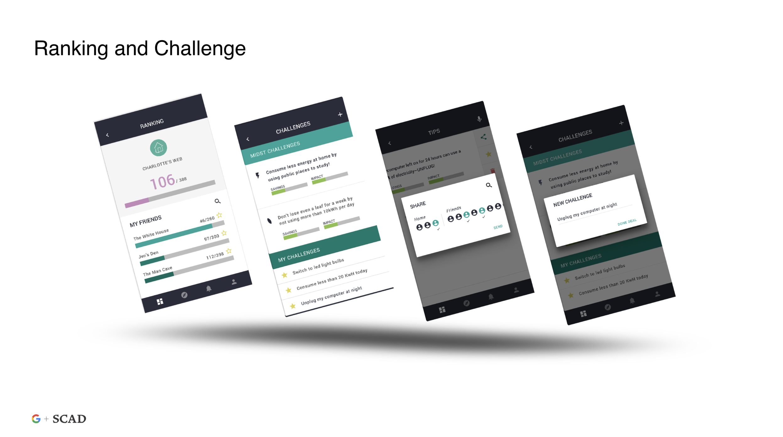 Ranking+Challenge