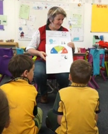 Therapy staff visit Severnlea State School
