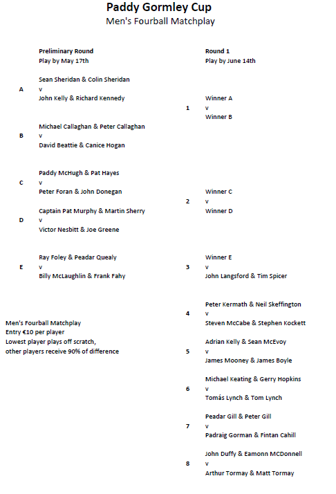 Paddy Gormley Cup 2019 R1.PNG