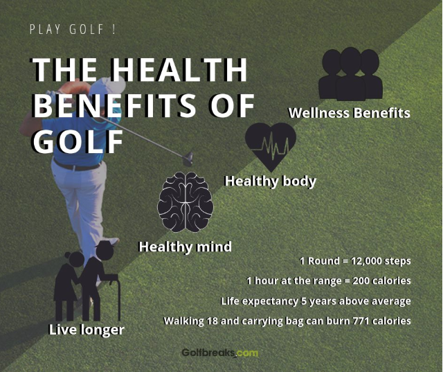 Golf and Health Week Day 1.PNG