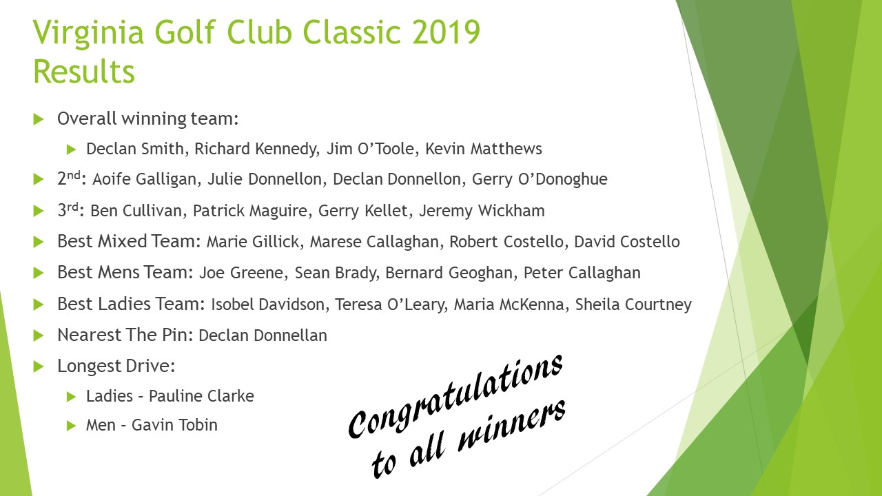 Virginia Golf Club Classic 2019 - Results.jpg