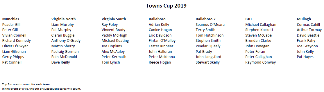Towns Cup 2019.PNG