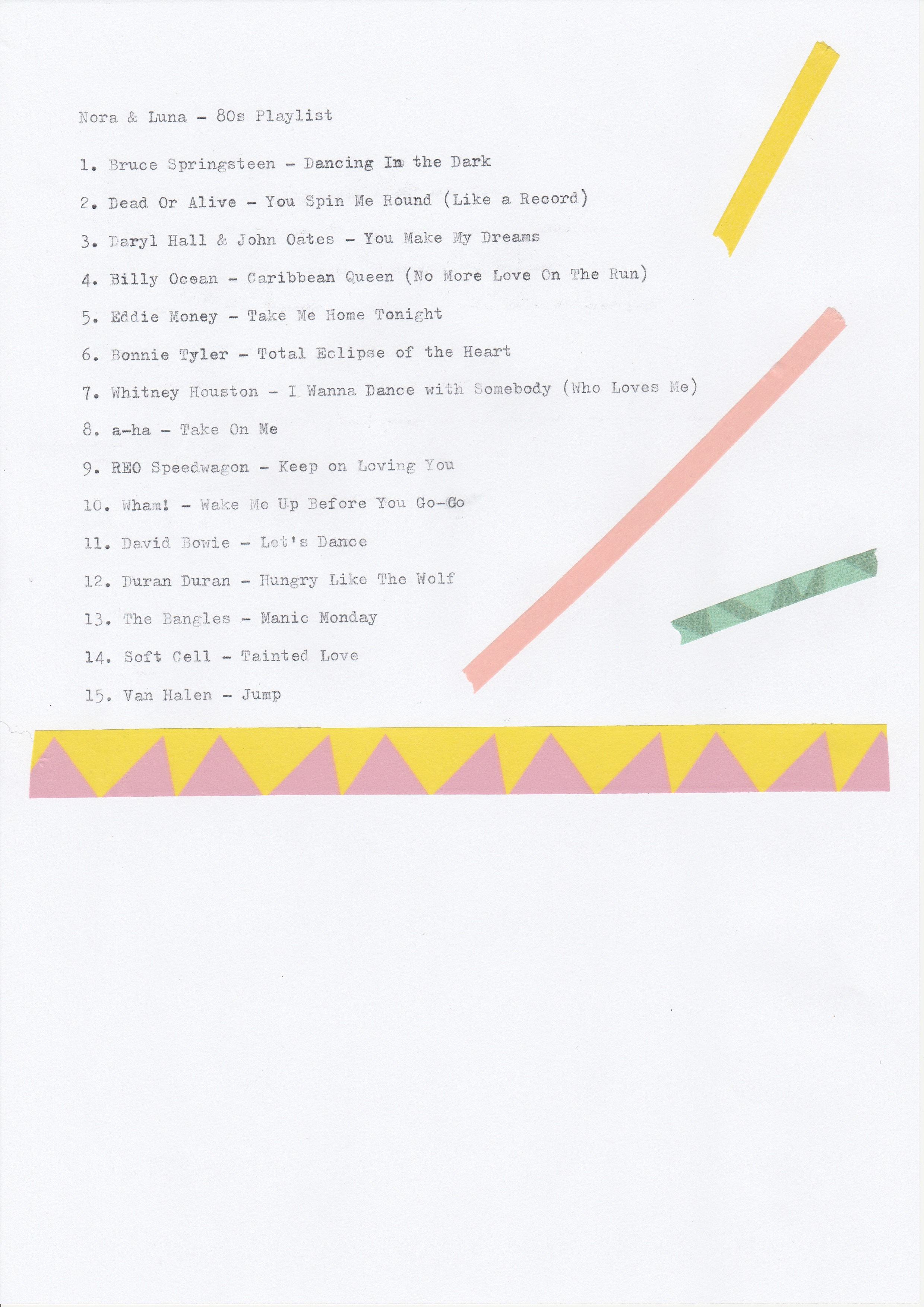 80s Playlist.jpg