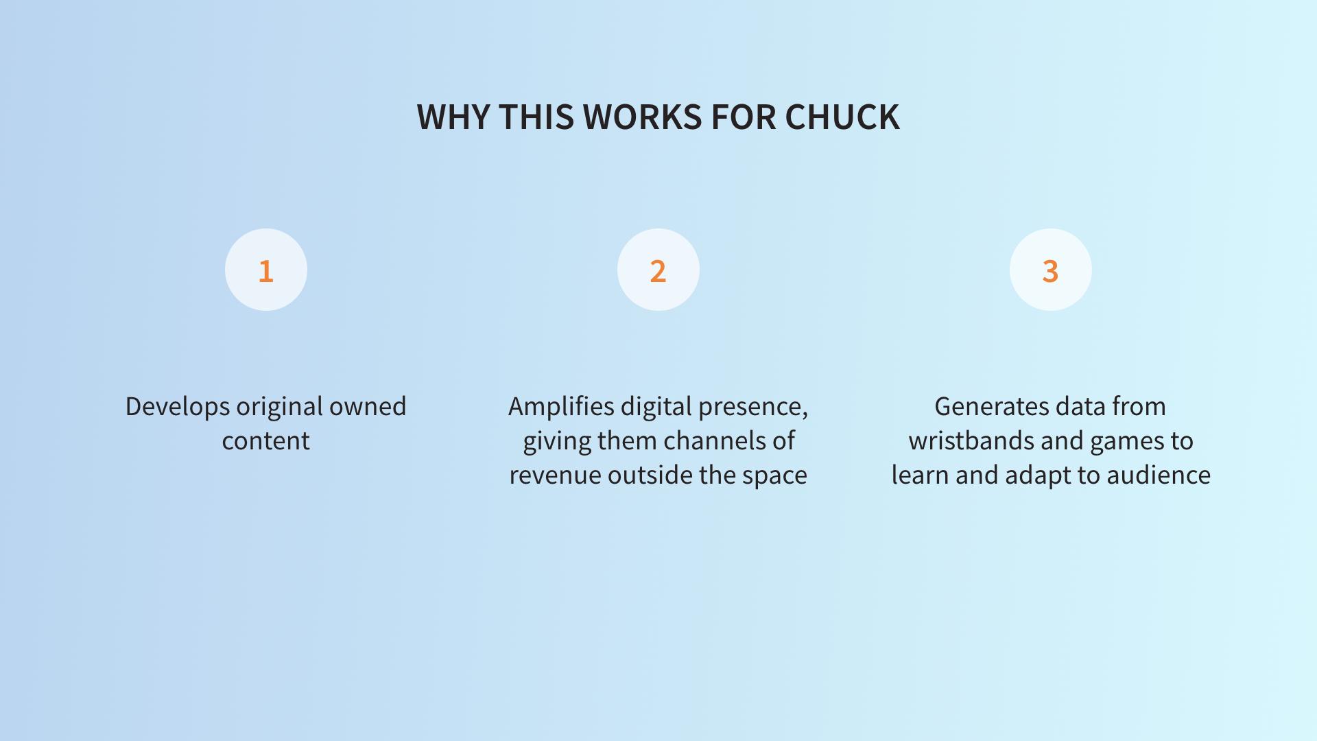 chuck launch.003.jpeg
