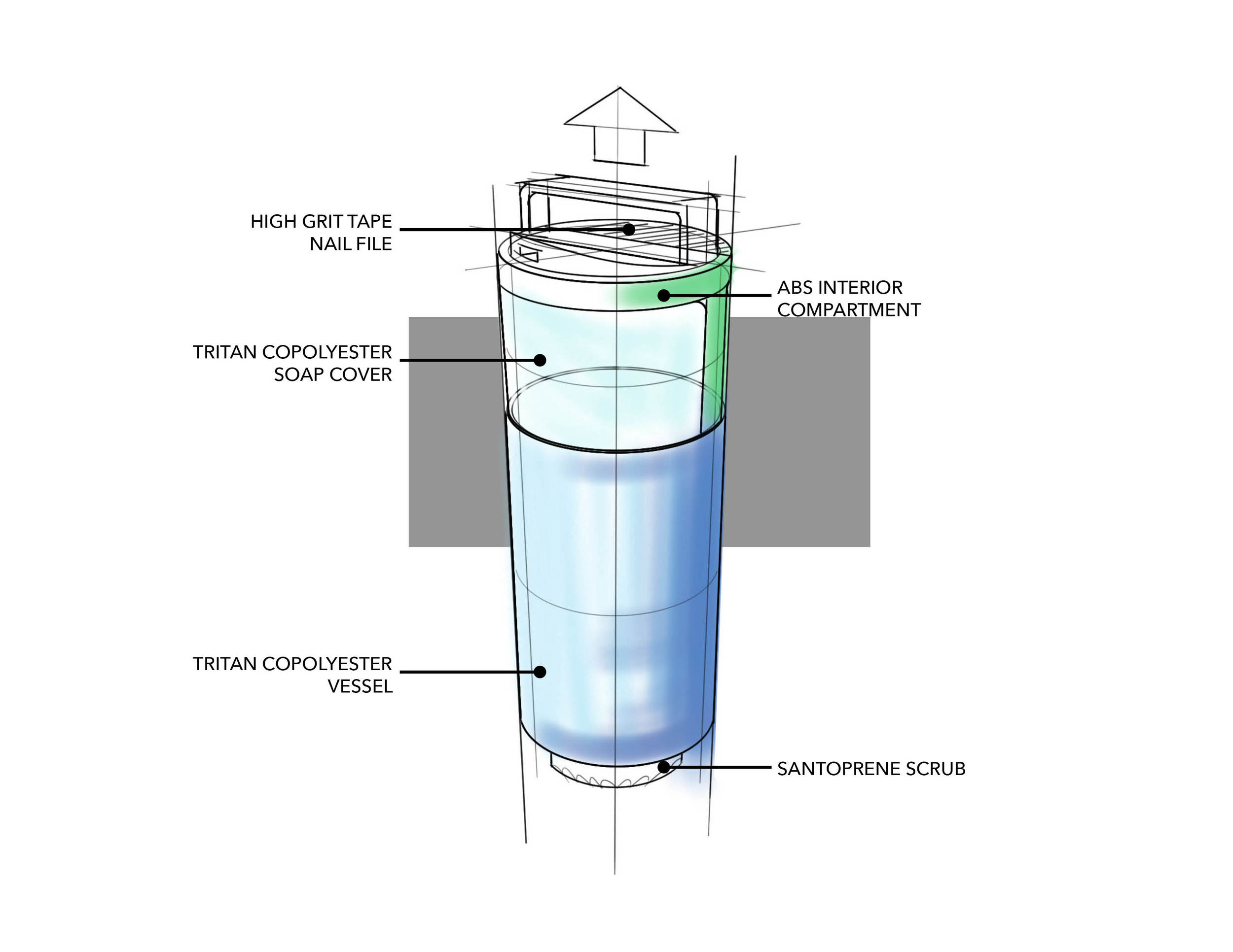 Hy.Ho Hygenic Vessel Concept