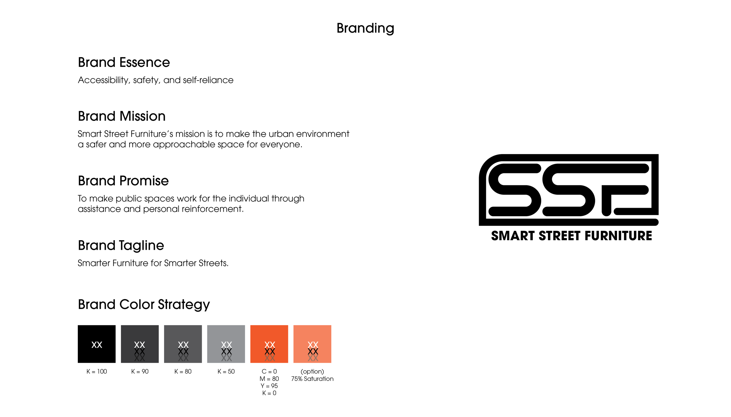 SSF Webpage Format Research 2-09.png