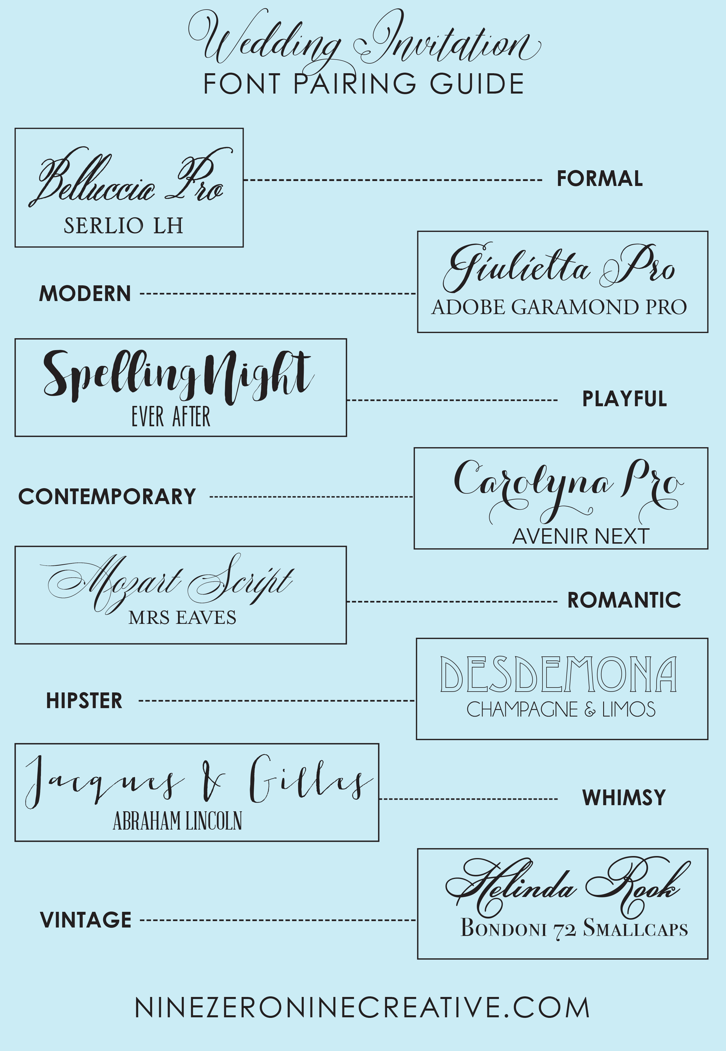wedding invitation font pairing guide.jpg