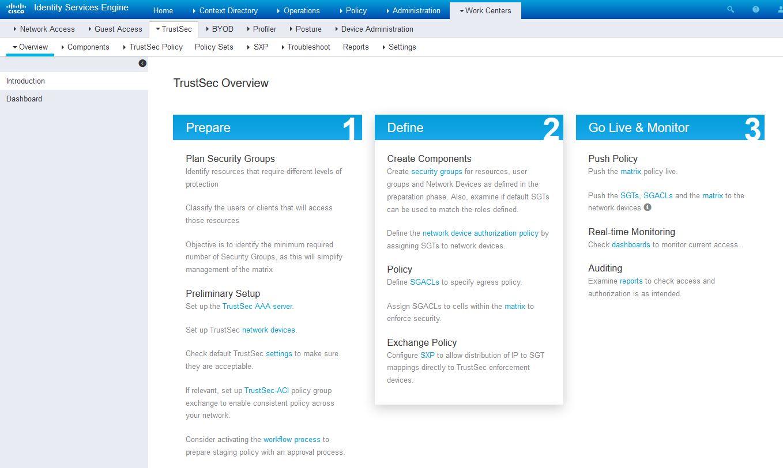 TrustSec Overview