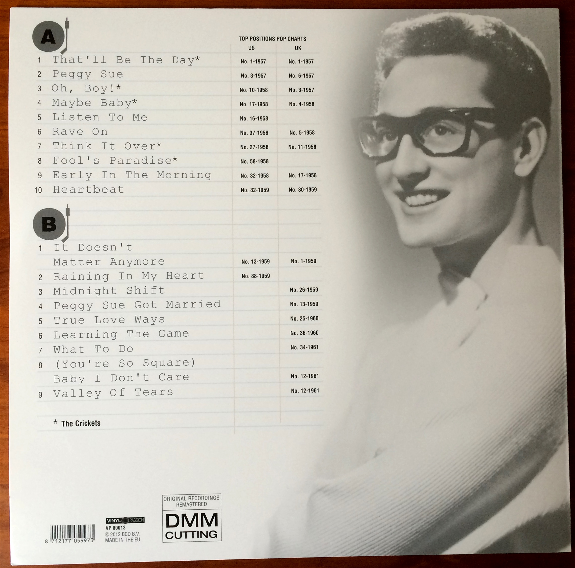 Buddy_Holly_Greatest_Hits_3.JPG