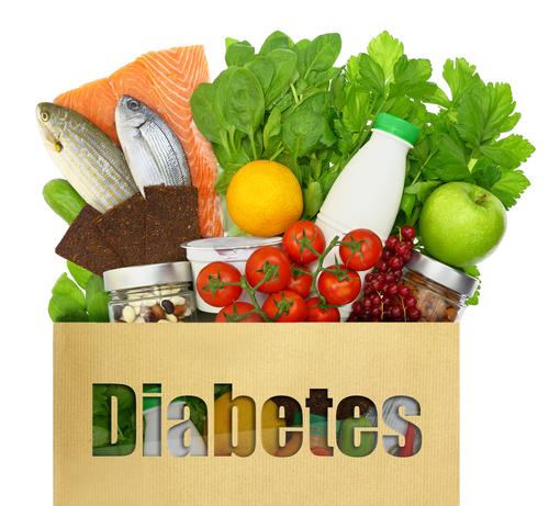 diabetes-glycaemic-index-london-dietitians.jpg