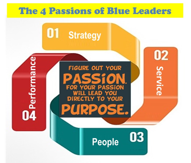 4 Passions of Blue Leaders