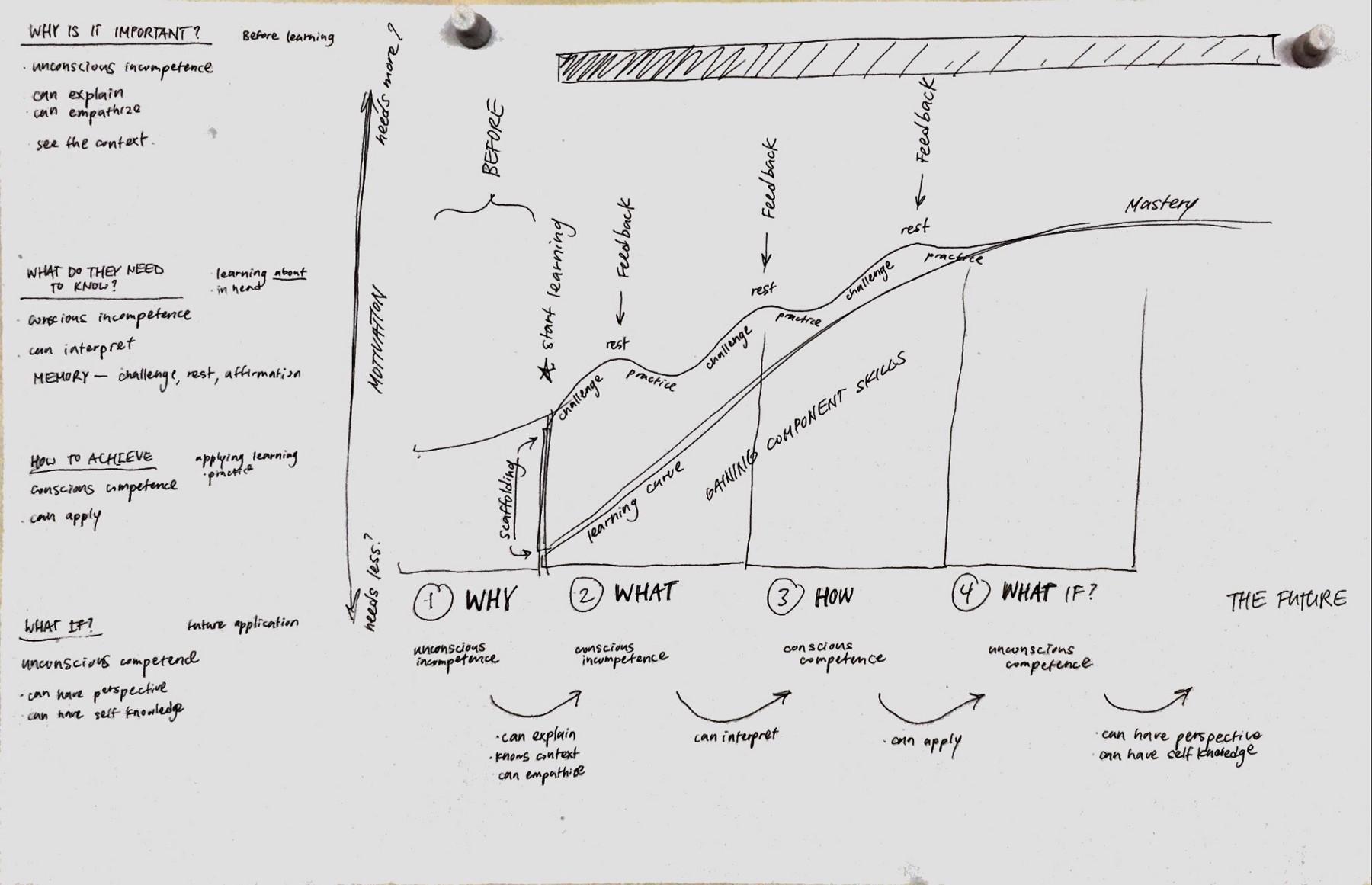 framework2.jpeg