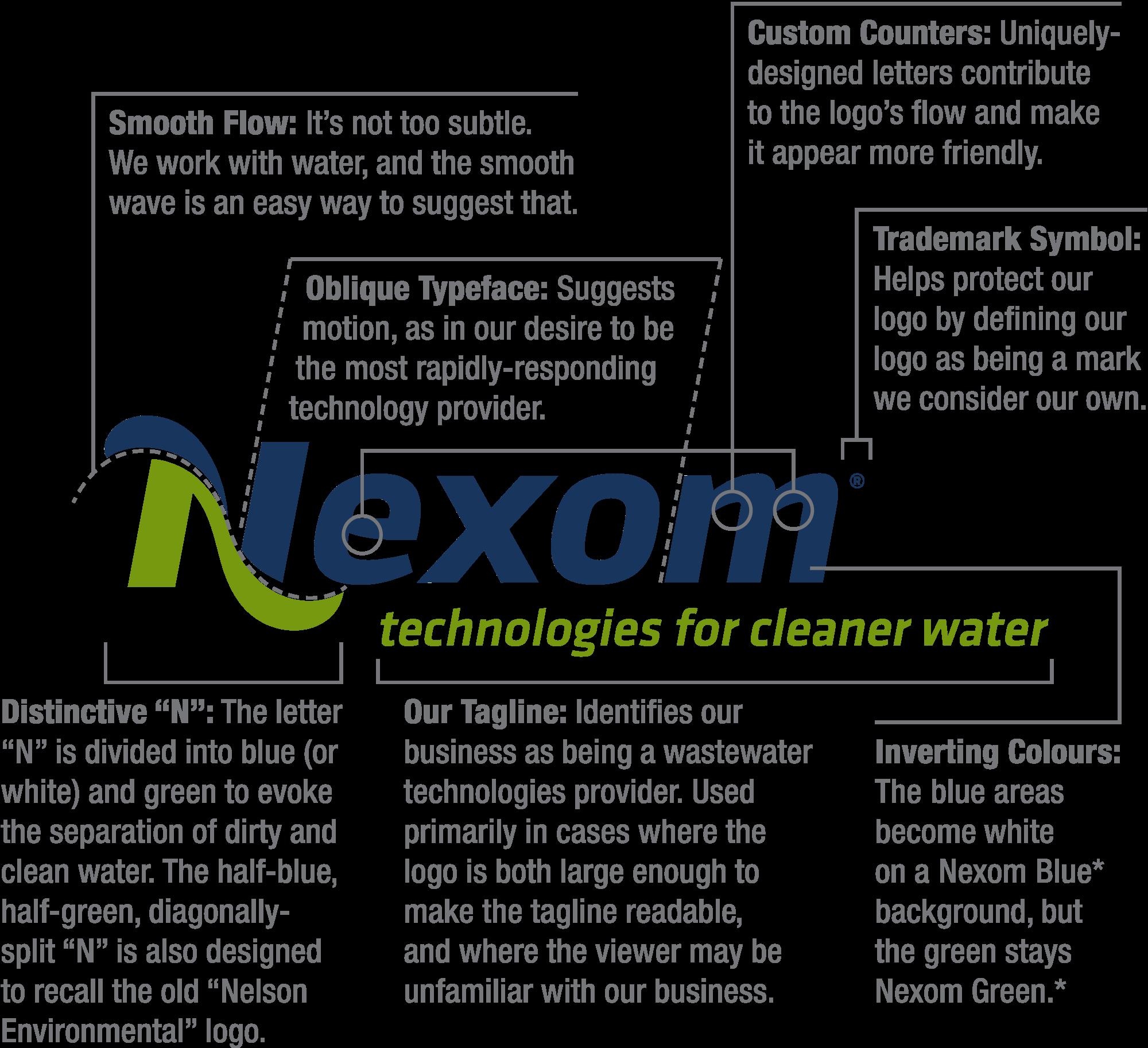 Nexom-Logo-Components.png