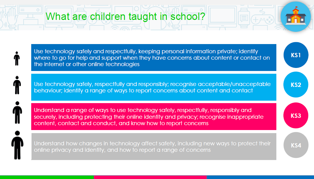 What are children taught in school image.PNG