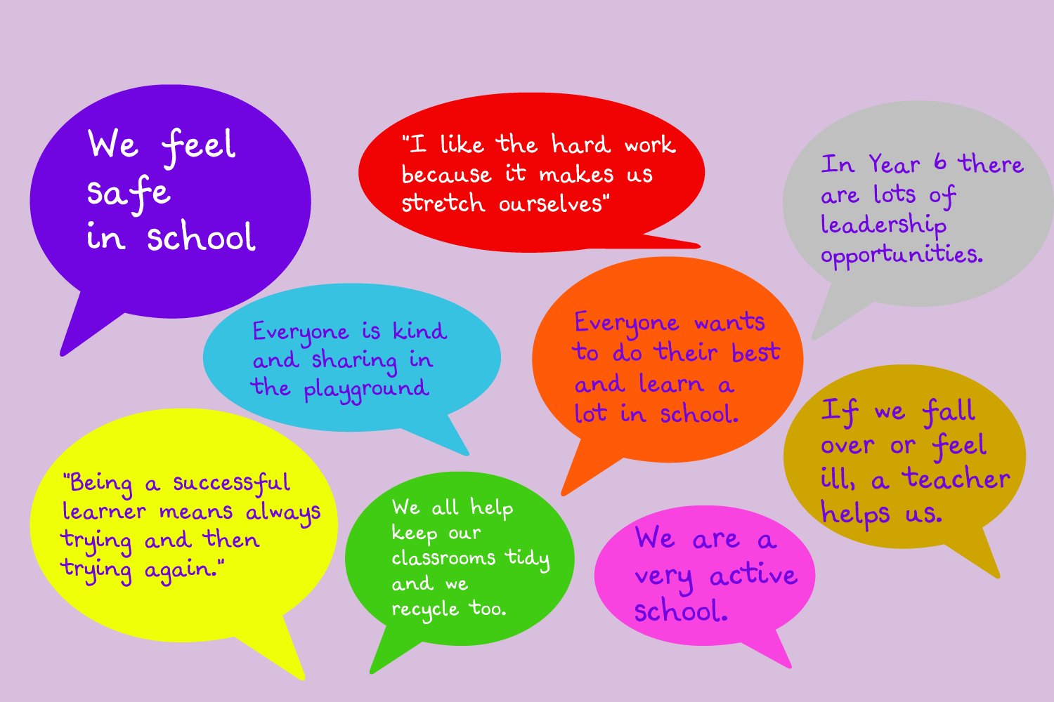 Pupil Quotes About St Josephs St Josephs Catholic