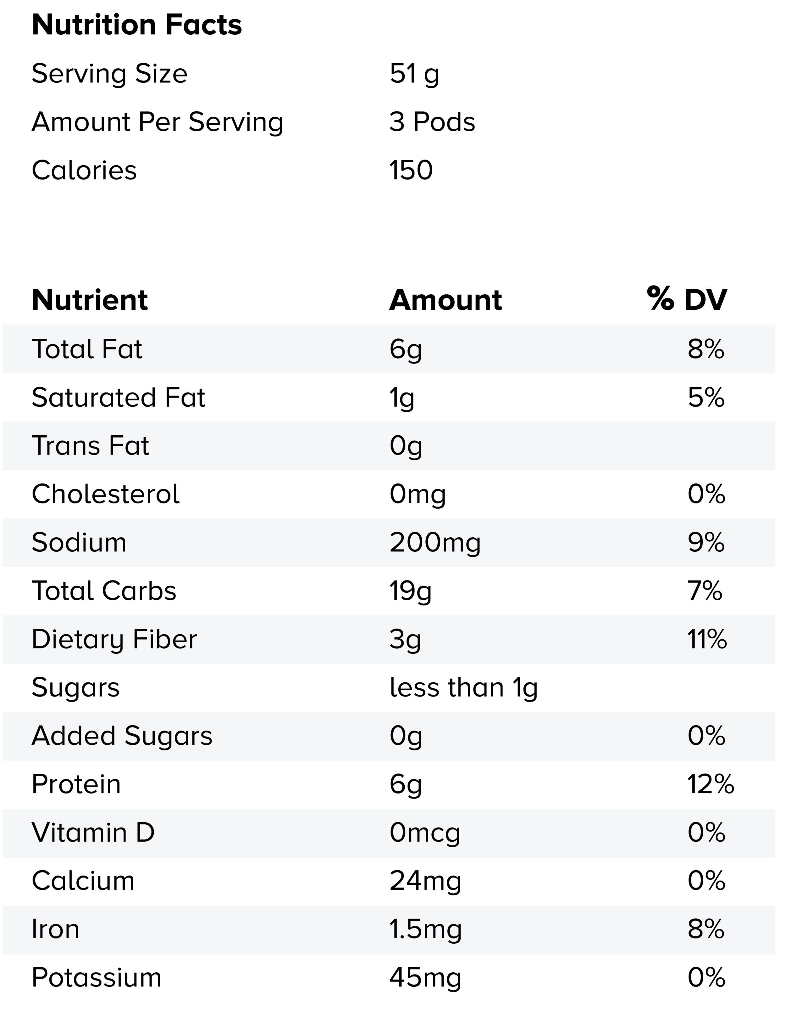 pod nutrition facts web 9-11-17-01.png