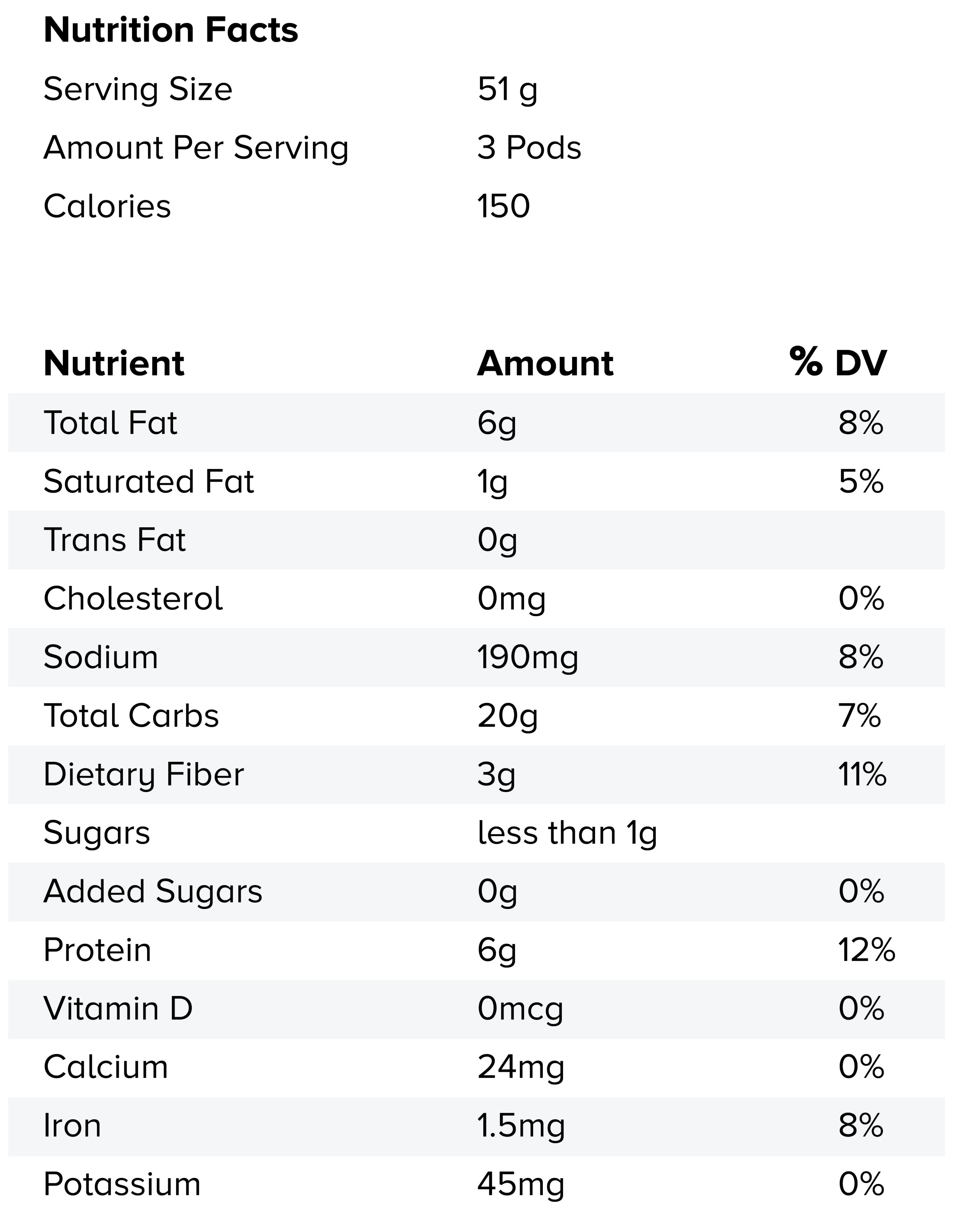 pod nutrition facts web 9-11-17-02.png