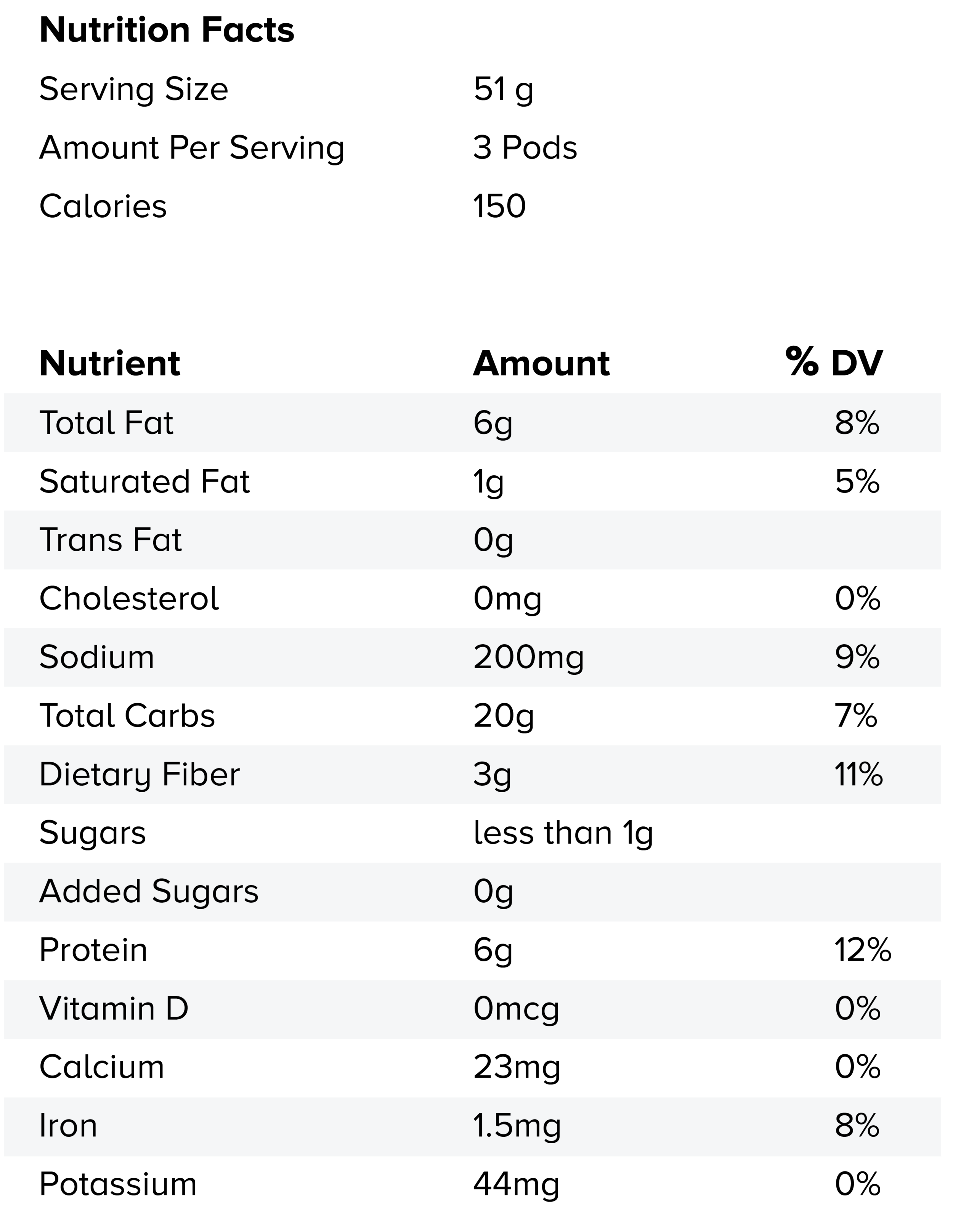 pod nutrition facts web 9-11-17-03.png
