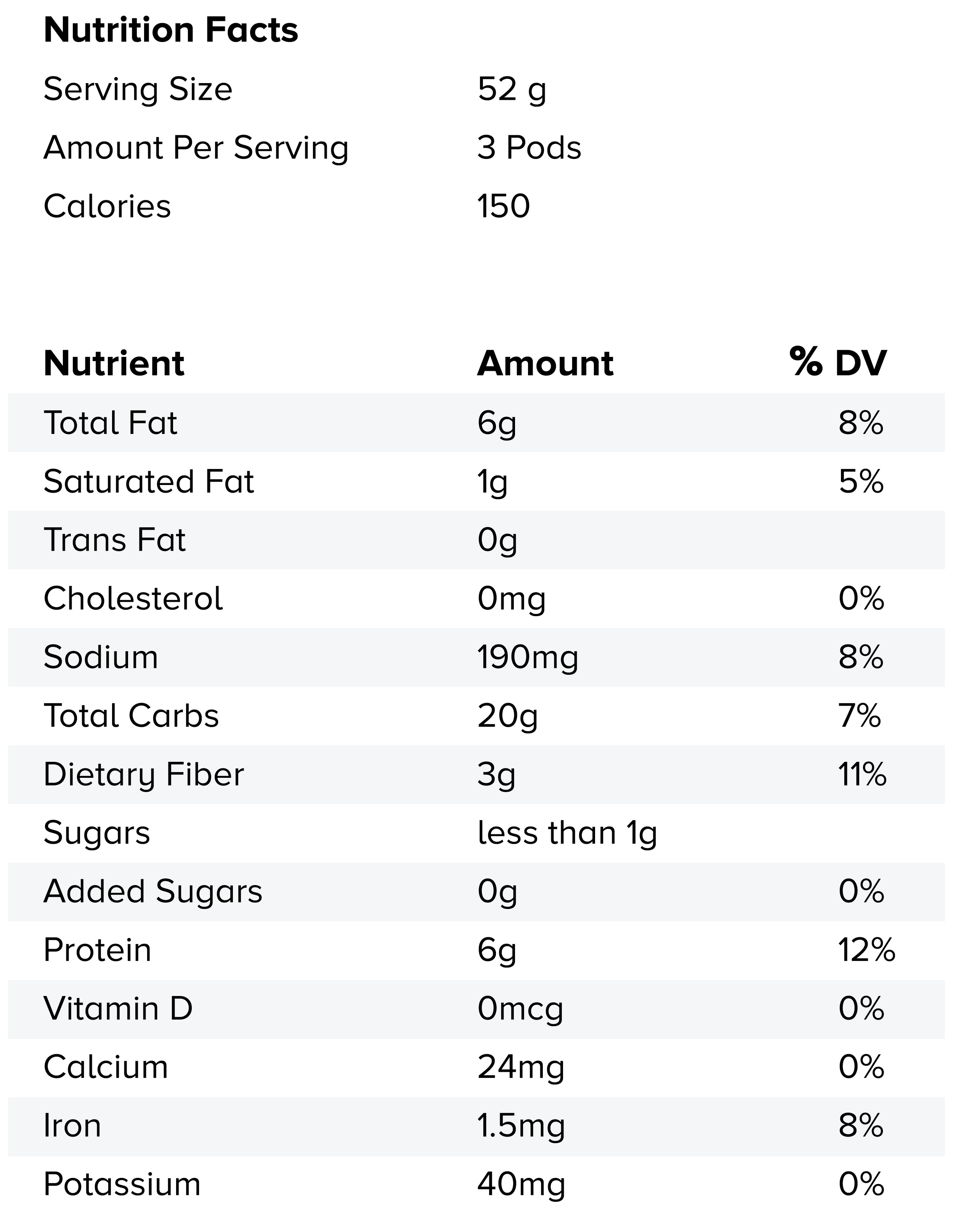 pod nutrition facts web 3-13-18-02.png