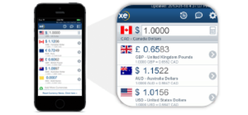 Image credit: Xe Currency Converter