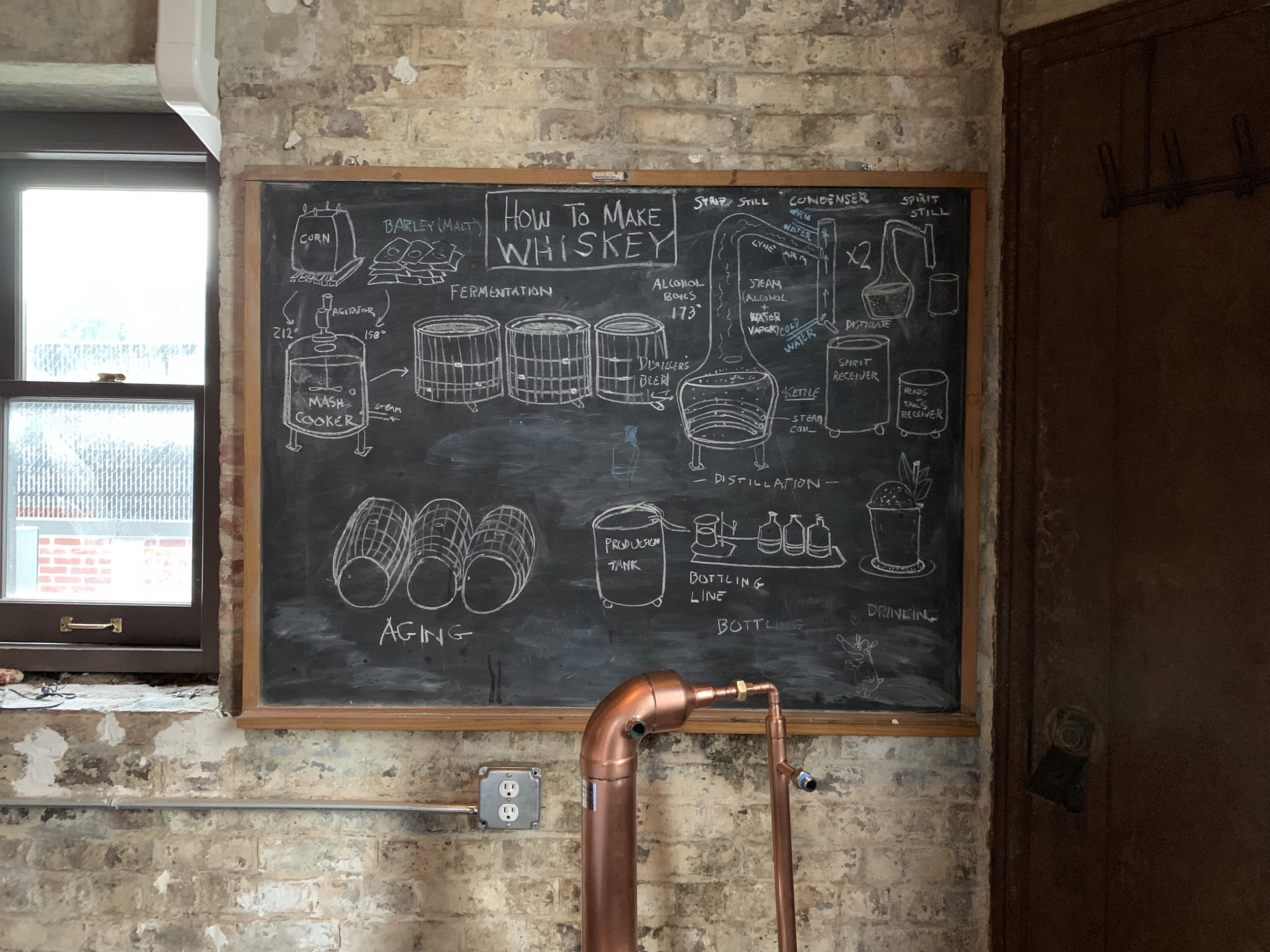 Kings County Distillery Chalkboard.jpg