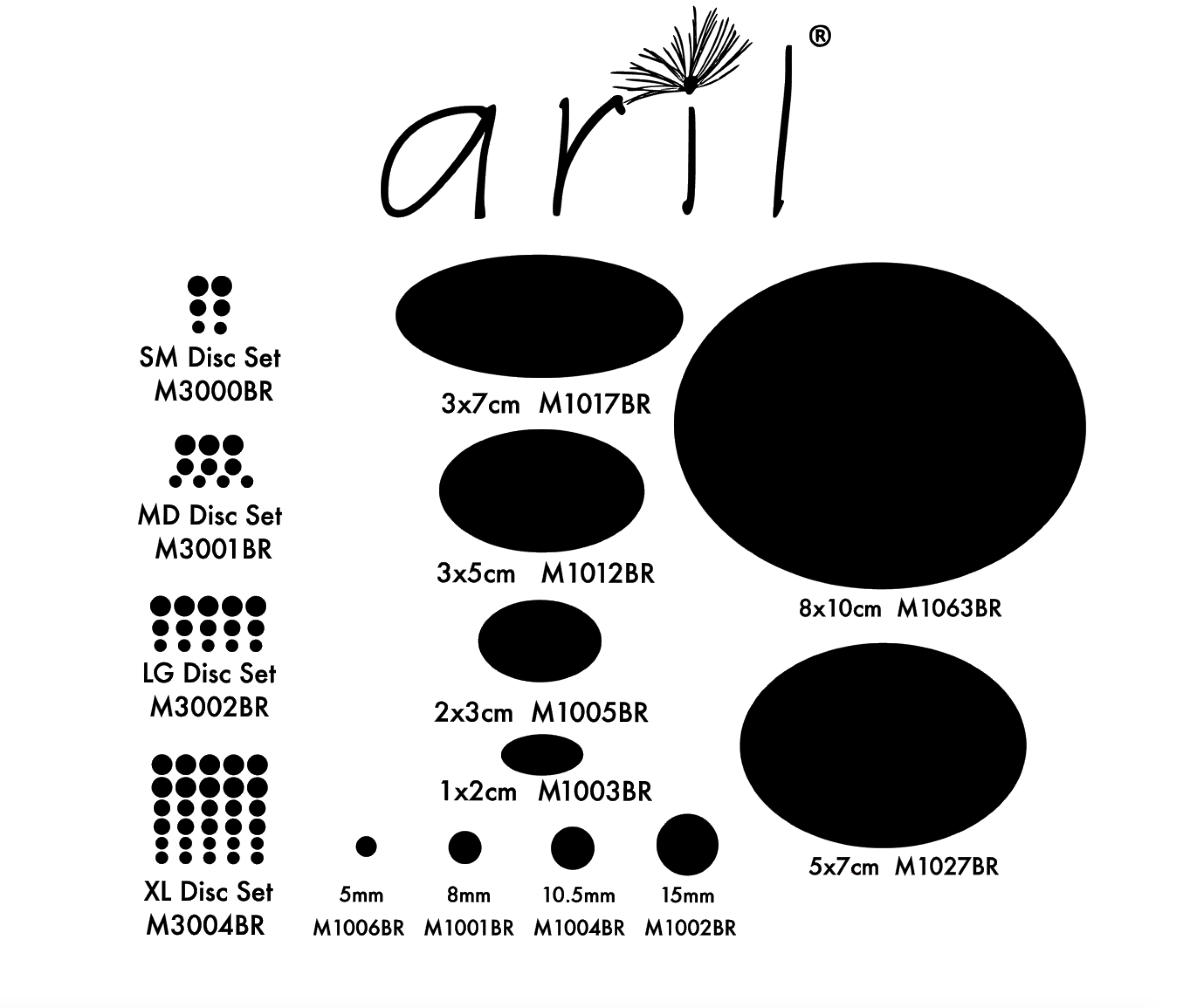 Aril sizes.png