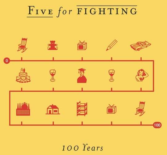 100 Years - Single.jpg