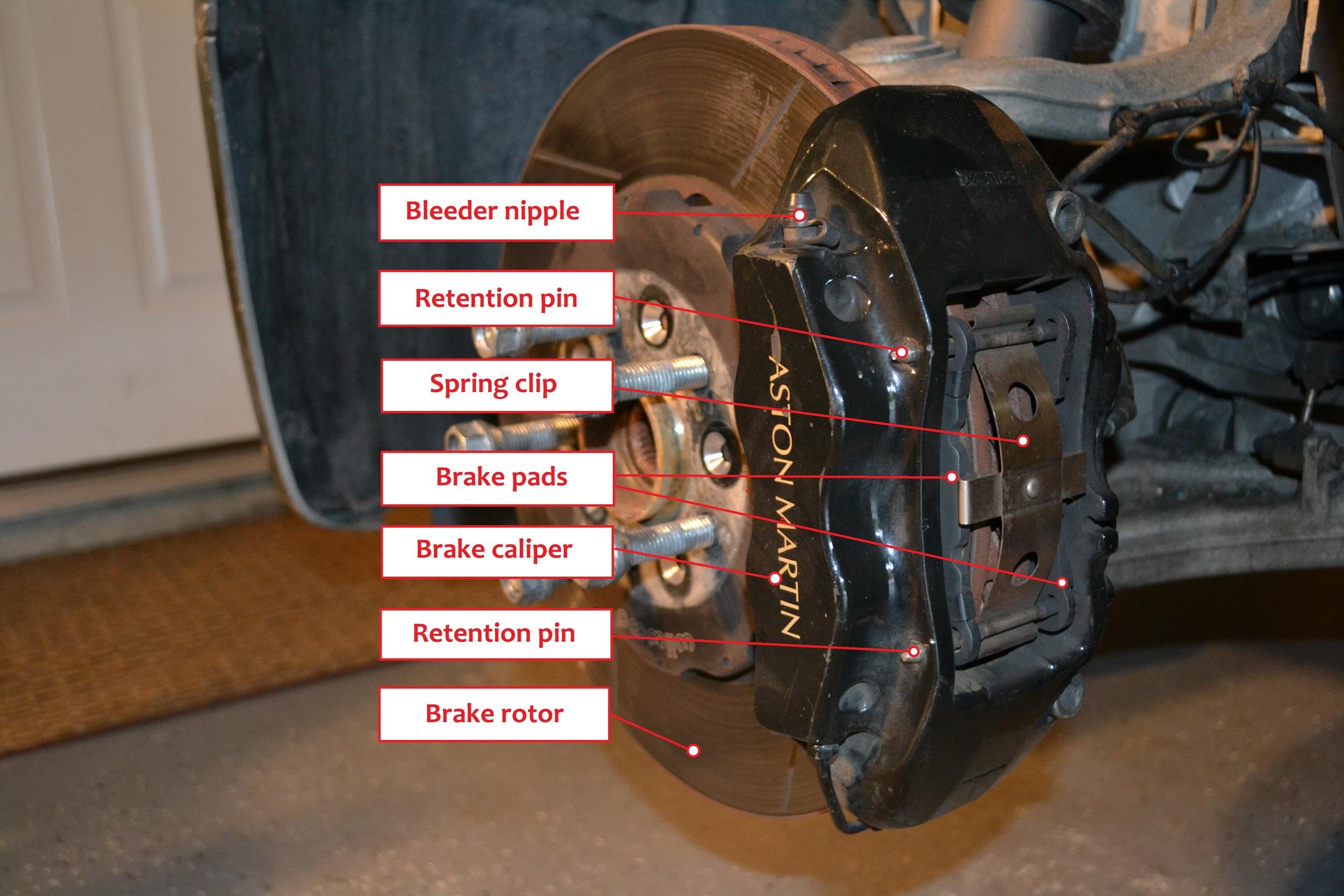 Brake Components.jpg