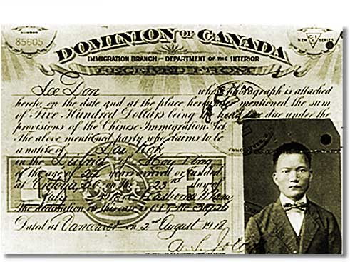 The model minority myth often erases the history of oppression that many Asian communities faced in North America. The Chinese Immigration Act (1885) placed a $50 head tax on all Chinese immigrants to Canada. The head tax's intention was to dissuade Chinese people from entering Canada after the Canadian Pacific Railway was built. Chinese labourers who worked on the railway were paid a fraction of what their fellow labourers were paid. (Image source: Wikipedia)