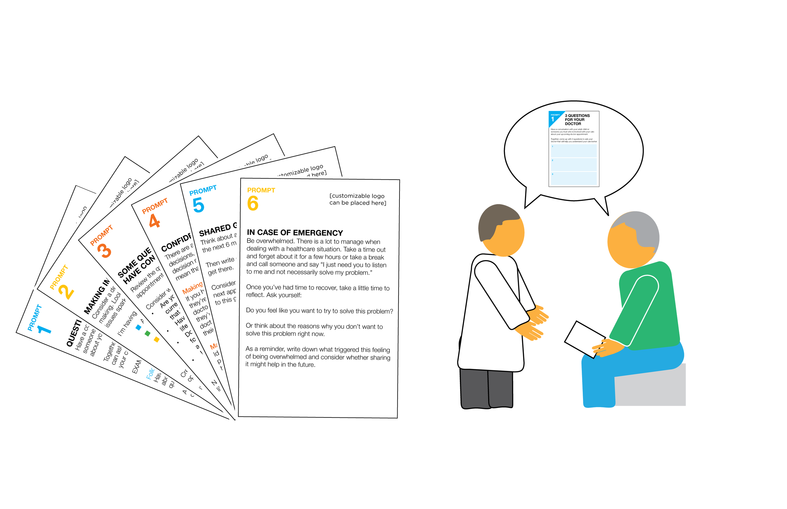 Empower patients to know what to ask