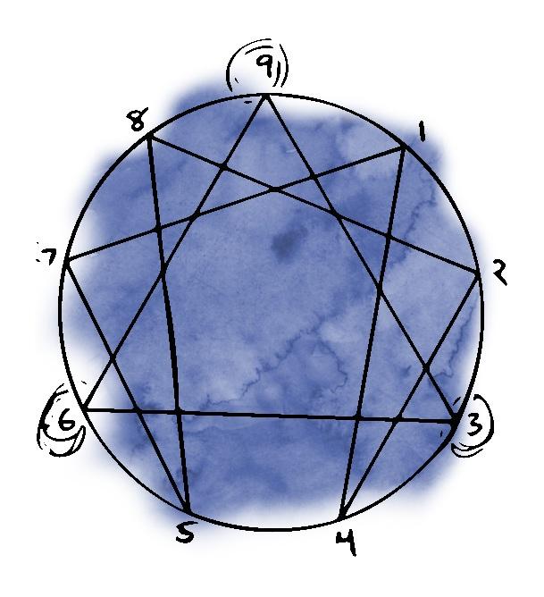 enneagram-black+blue+background.jpg
