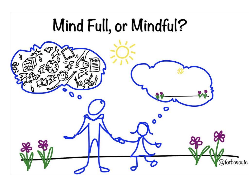 Mindfulness Lecture.046.jpeg
