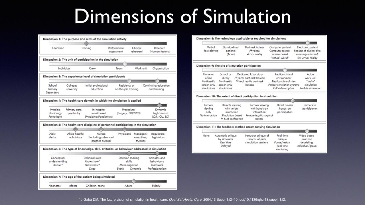 Simulation: Past, Present and Future k6.017.jpeg