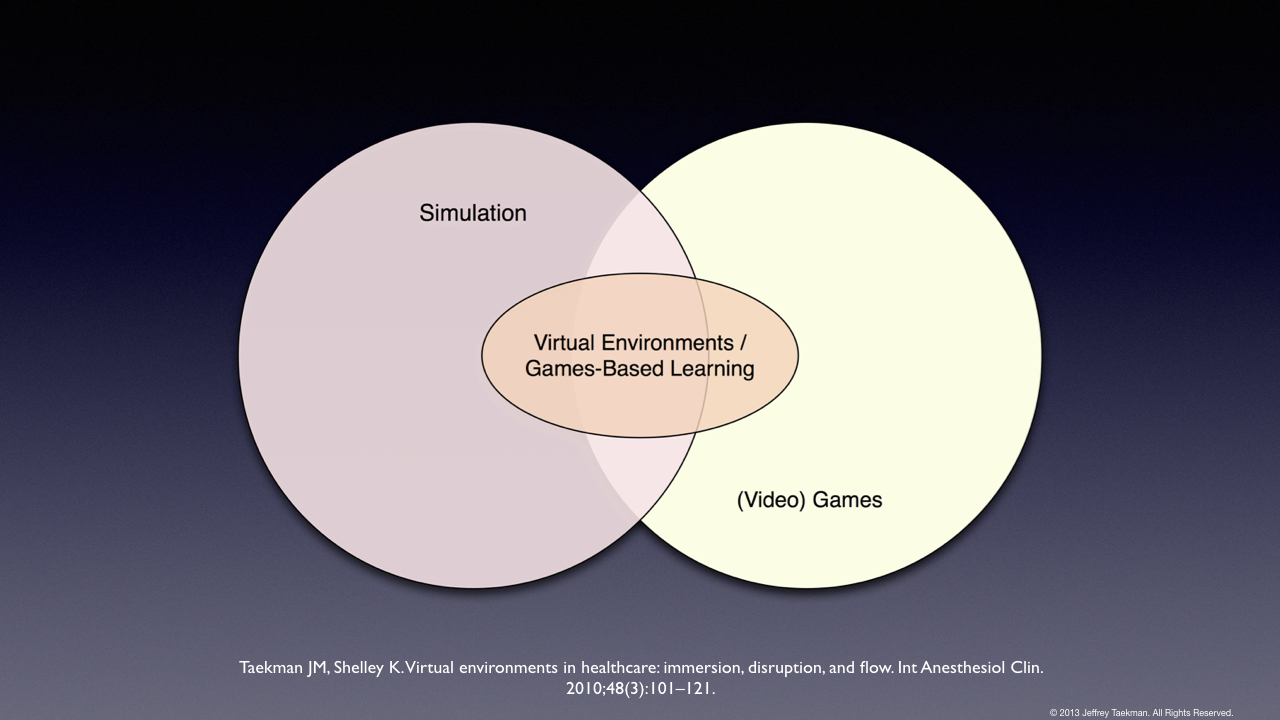 Simulation: Past, Present and Future k6.054.jpeg