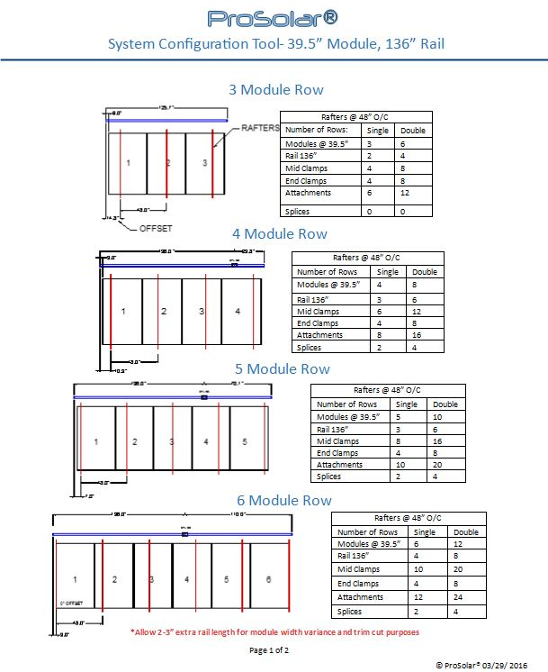 System Configuration Tool-ProSolar Solar Racking Solutions
