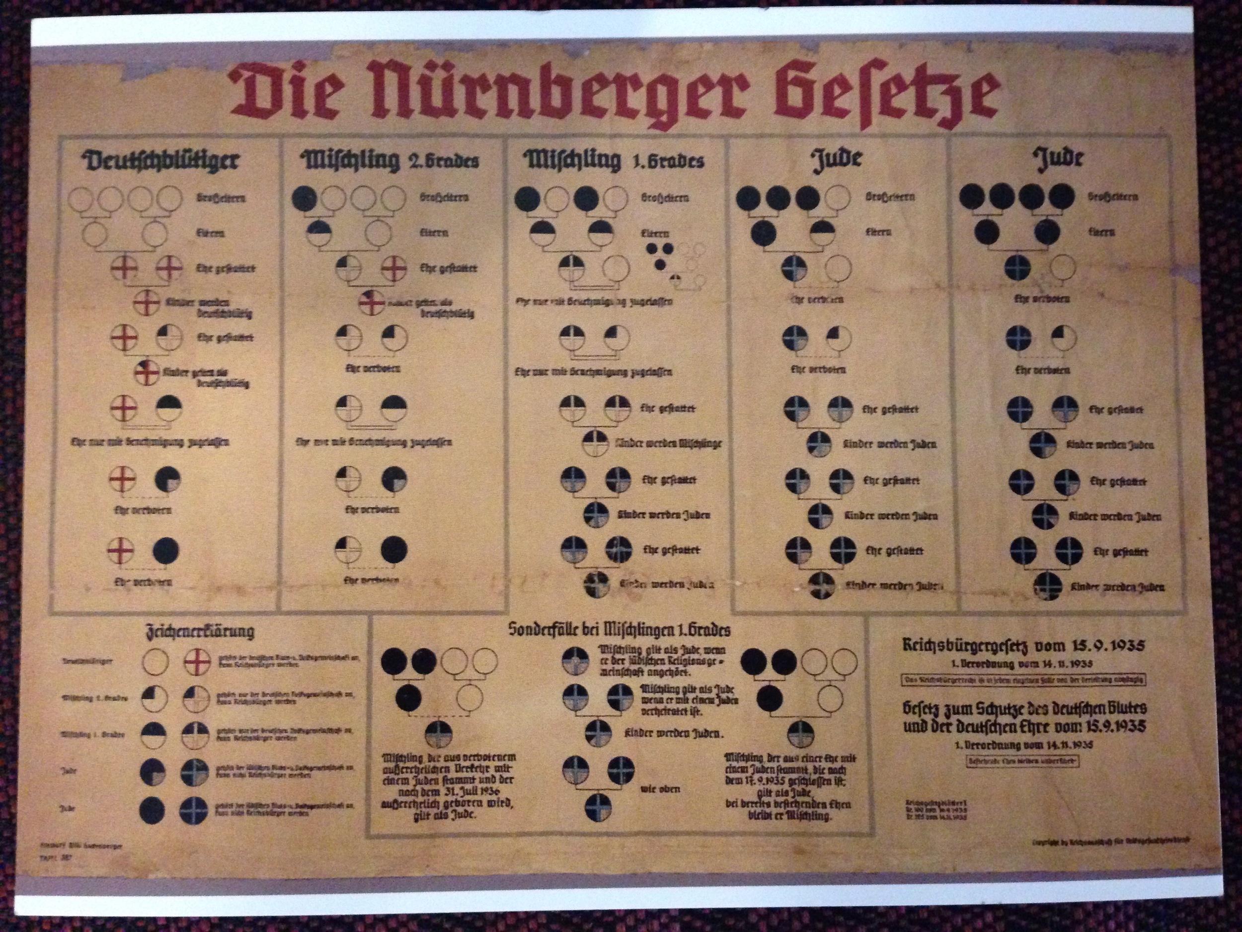 Die Nürnberger Gesetze – The Nürnberg Laws