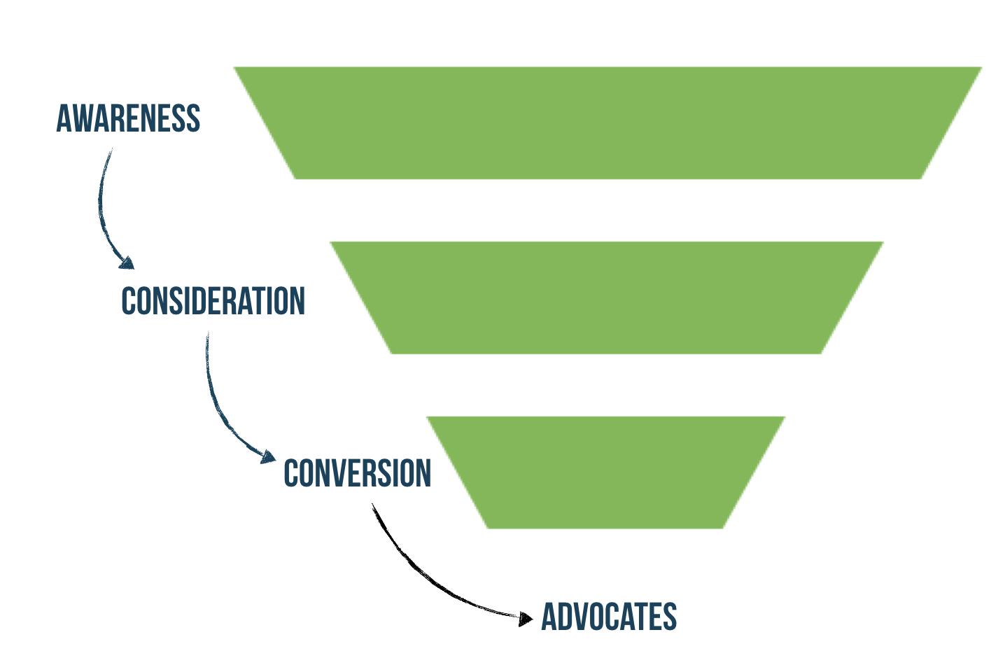 inbound-marketing-strategy-auckland