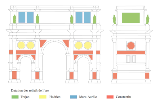 Fig. 2 Spolia on the Arch - diagram from Wikimedia Commons https://commons.wikimedia.org/wiki/File:Constantine_arch_datation.svg