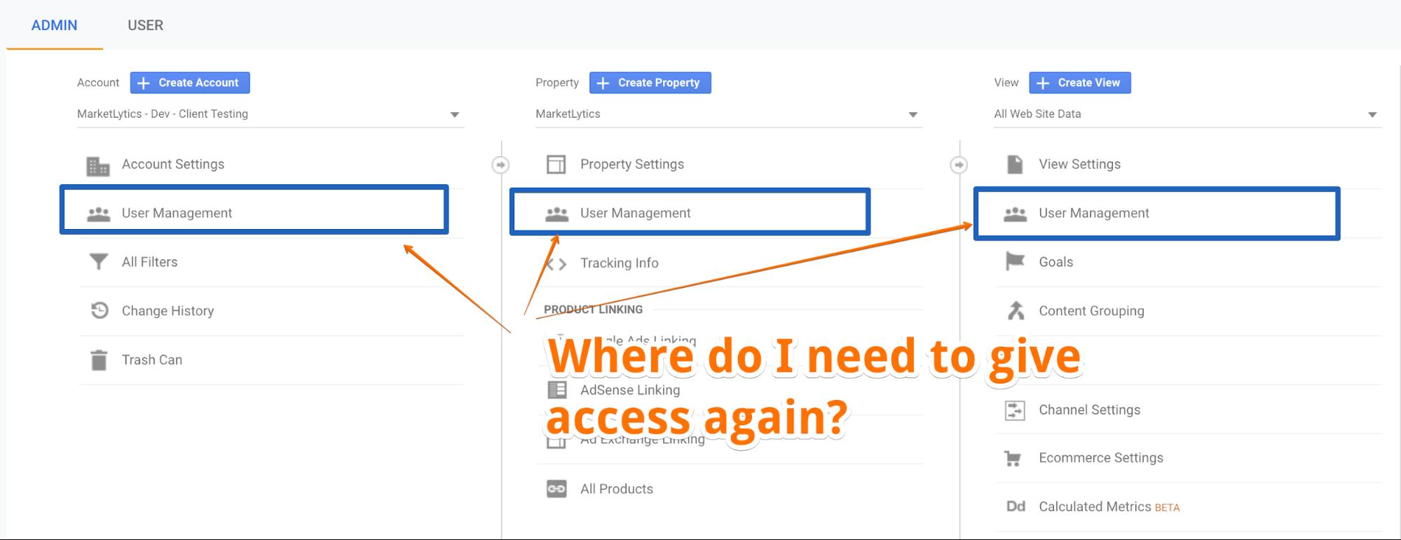 The three tiered access model of Google Analytics