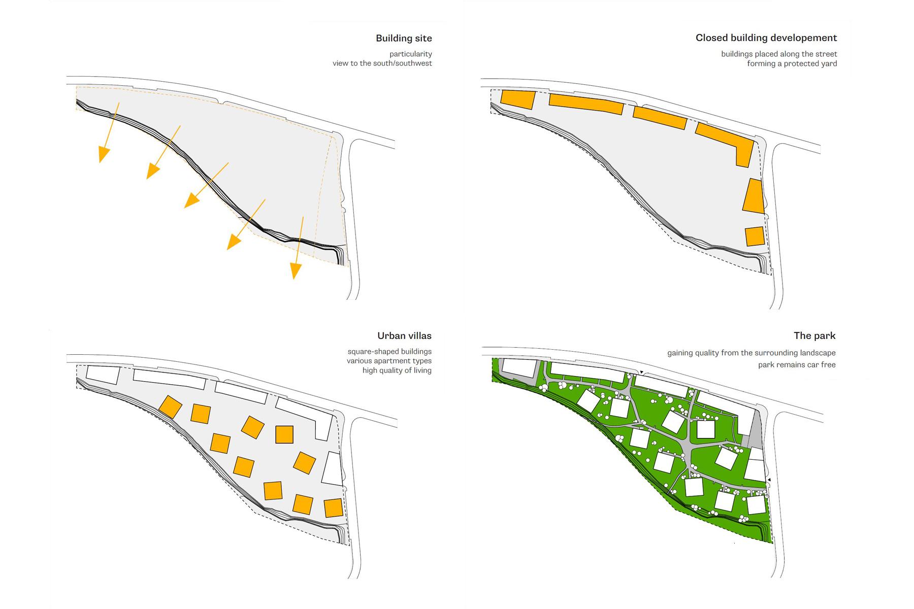 04 Schema Concept.jpg