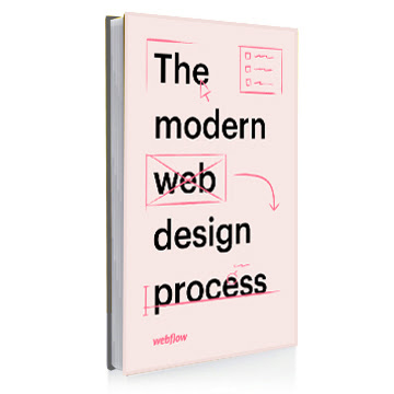The Modern Web Design Process.jpg