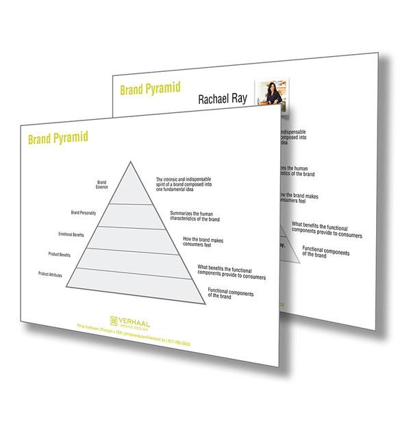 Brand Pyramid -