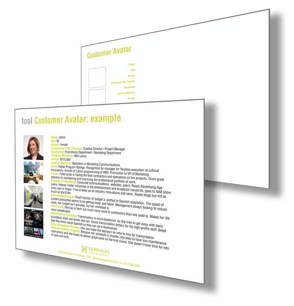 Customer Avatar Worksheet -