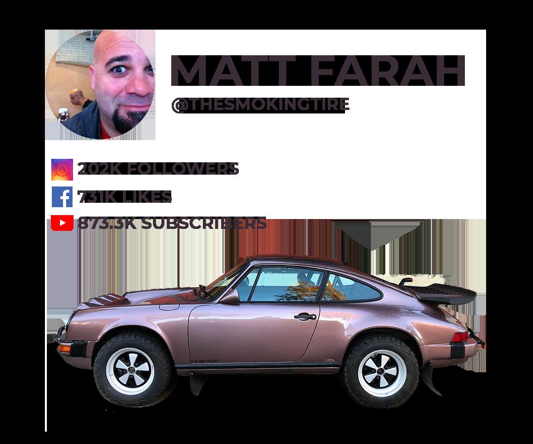 Matt Farah Engagement Numbers