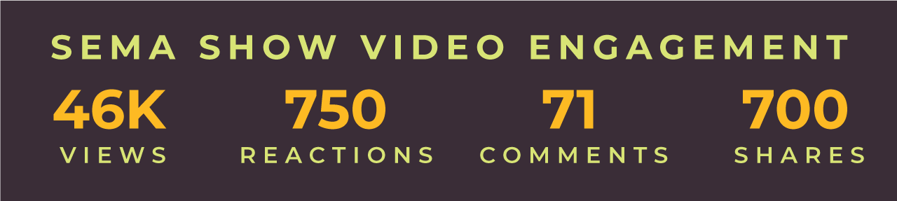 SEMA Show Video Engagement