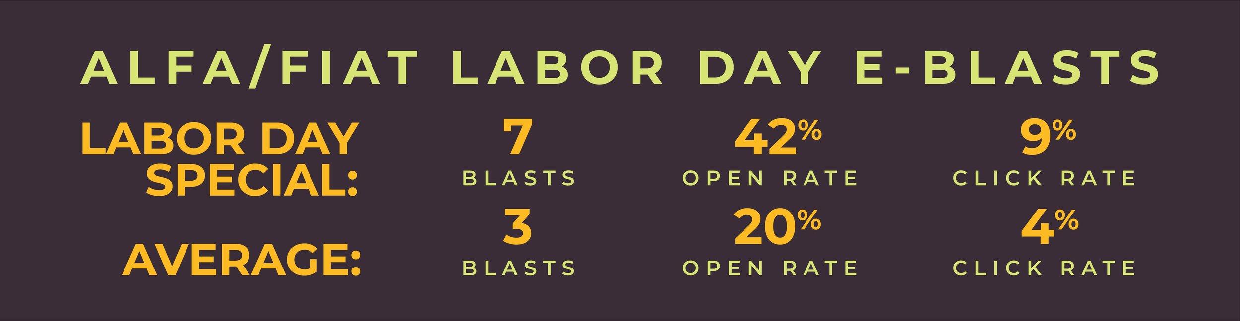 Orange Coast Alfa Romeo Labor Day E-Blasts.jpg