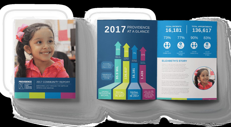 PHA_Annual Report MockUp2.png