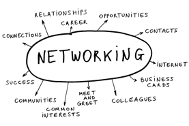Source: www.carinsbusinessnetworking.com.au Description: Networking word cloud, relationships, opportunities, contacts, connections, colleagues, cards, common interests