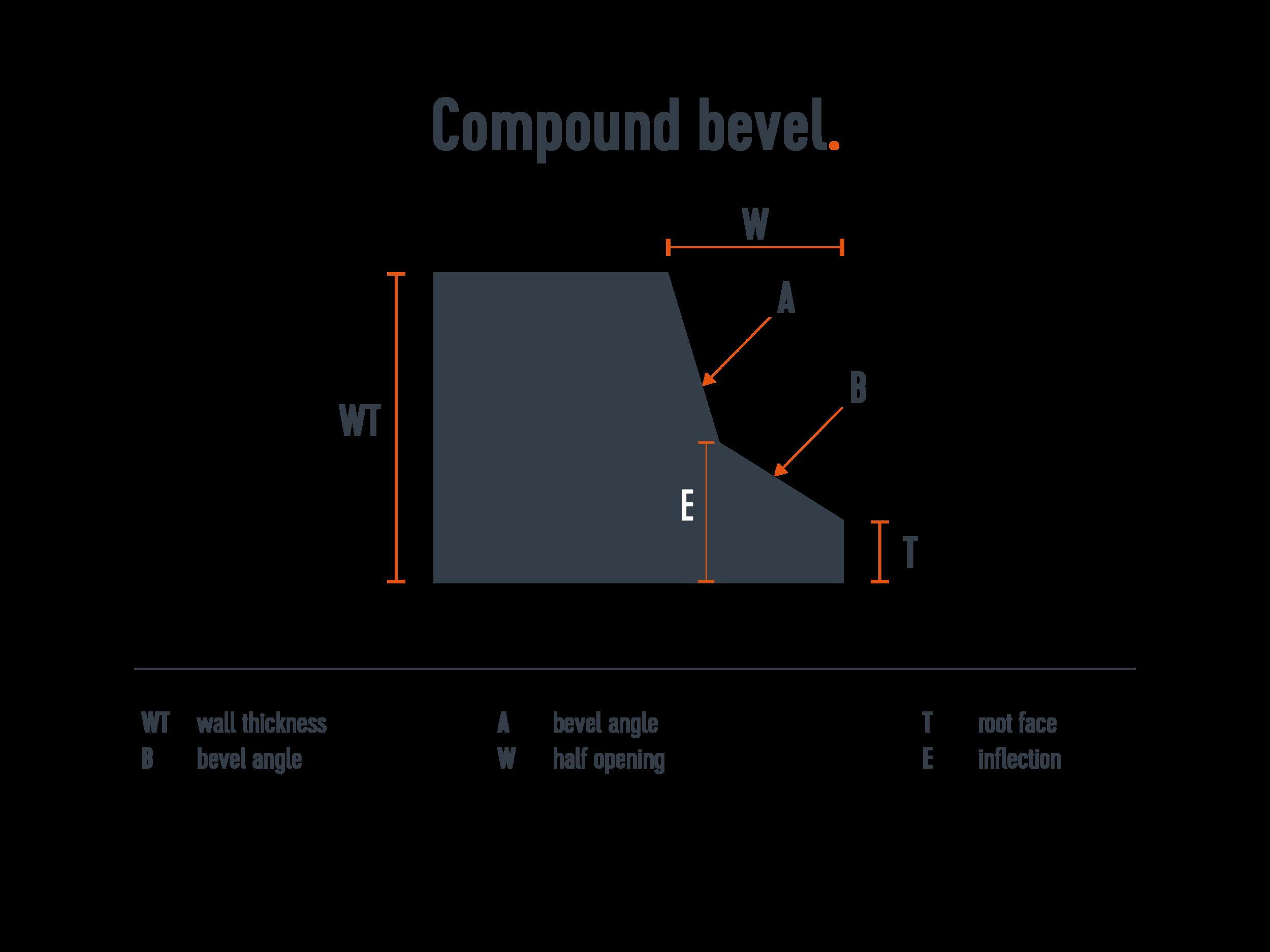 OMS-bevel-shapes-04.png